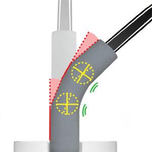 MDC S Flex pivot point